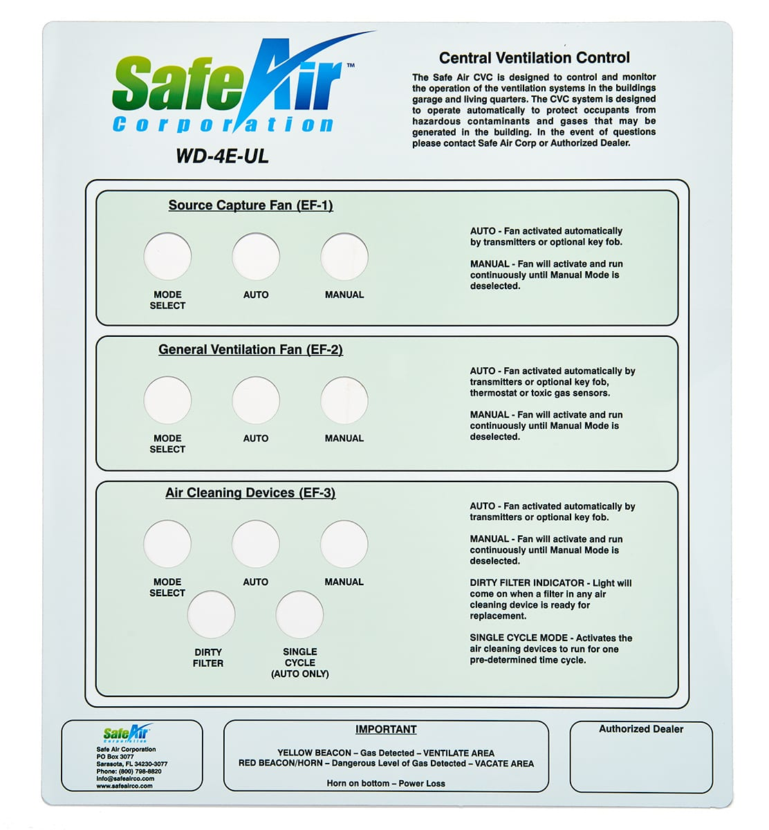 Safe-Air industrial identification faceplate